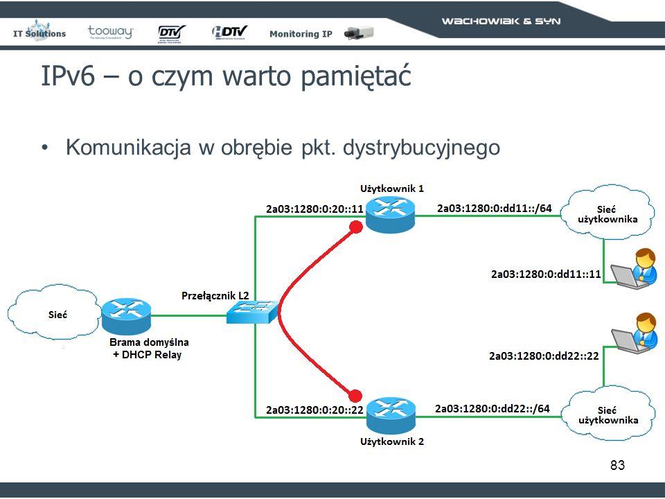 IPv6 – o czym warto pamiętać