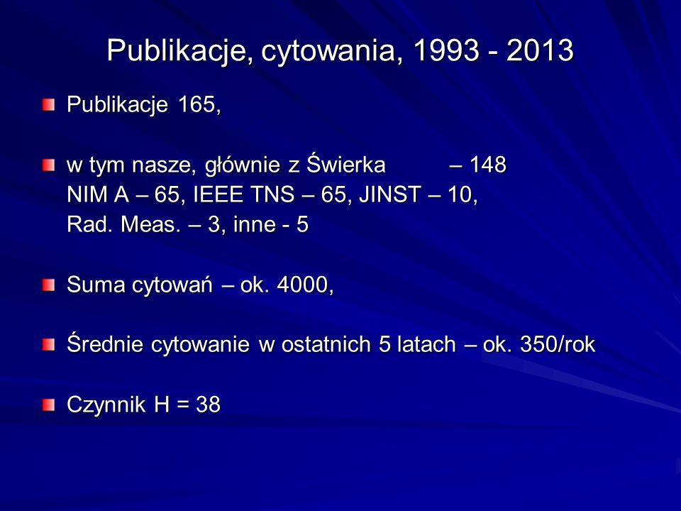 Publikacje, cytowania, 1993 - 2013