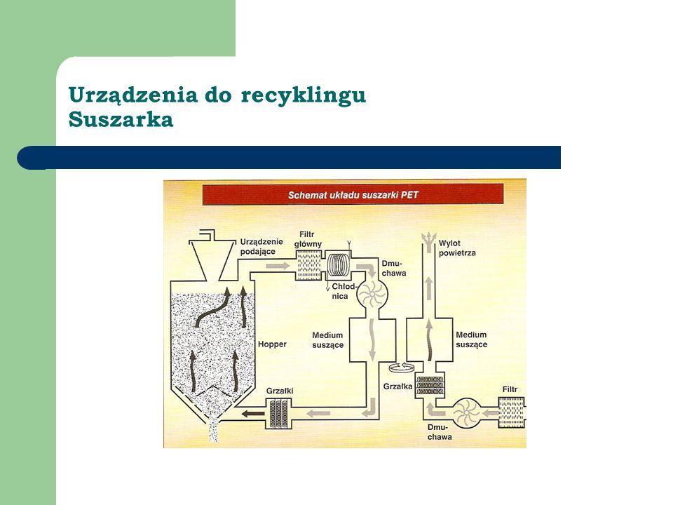 Urządzenia do recyklingu Suszarka
