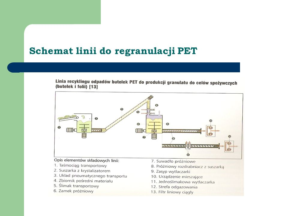 Schemat linii do regranulacji PET