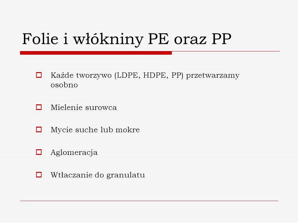 Folie i włókniny PE oraz PP