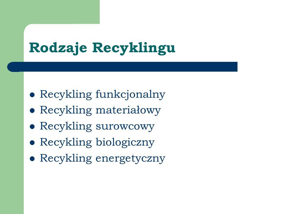 Rodzaje Recyklingu Recykling funkcjonalny Recykling materiałowy