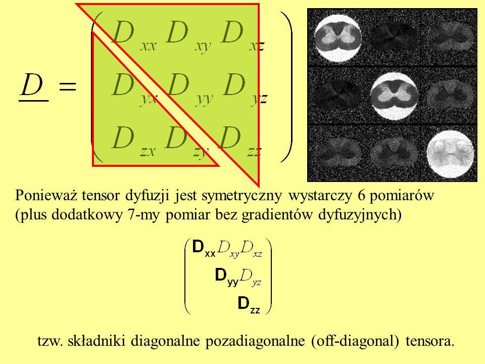 Ponieważ tensor dyfuzji jest symetryczny wystarczy 6 pomiarów