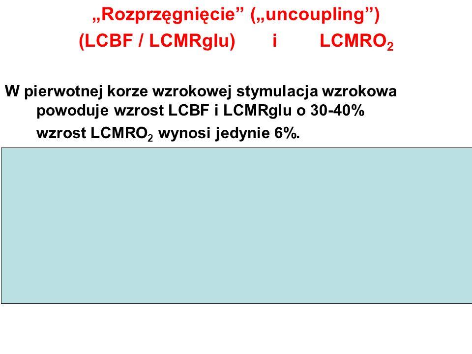 """""""Rozprzęgnięcie (""""uncoupling ) (LCBF / LCMRglu) i LCMRO2"""