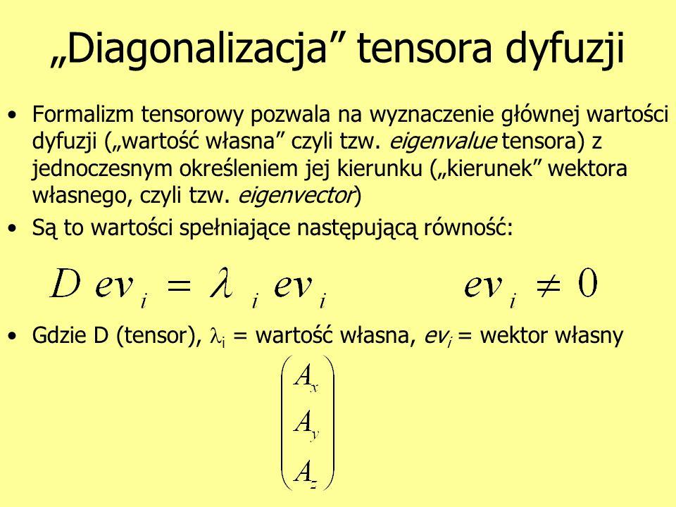 """""""Diagonalizacja tensora dyfuzji"""