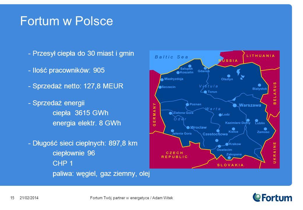 Fortum w Polsce - Przesył ciepła do 30 miast i gmin