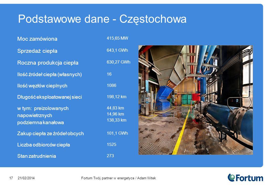 Podstawowe dane - Częstochowa