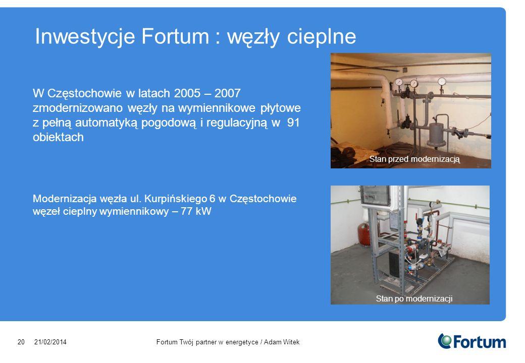 Inwestycje Fortum : węzły cieplne