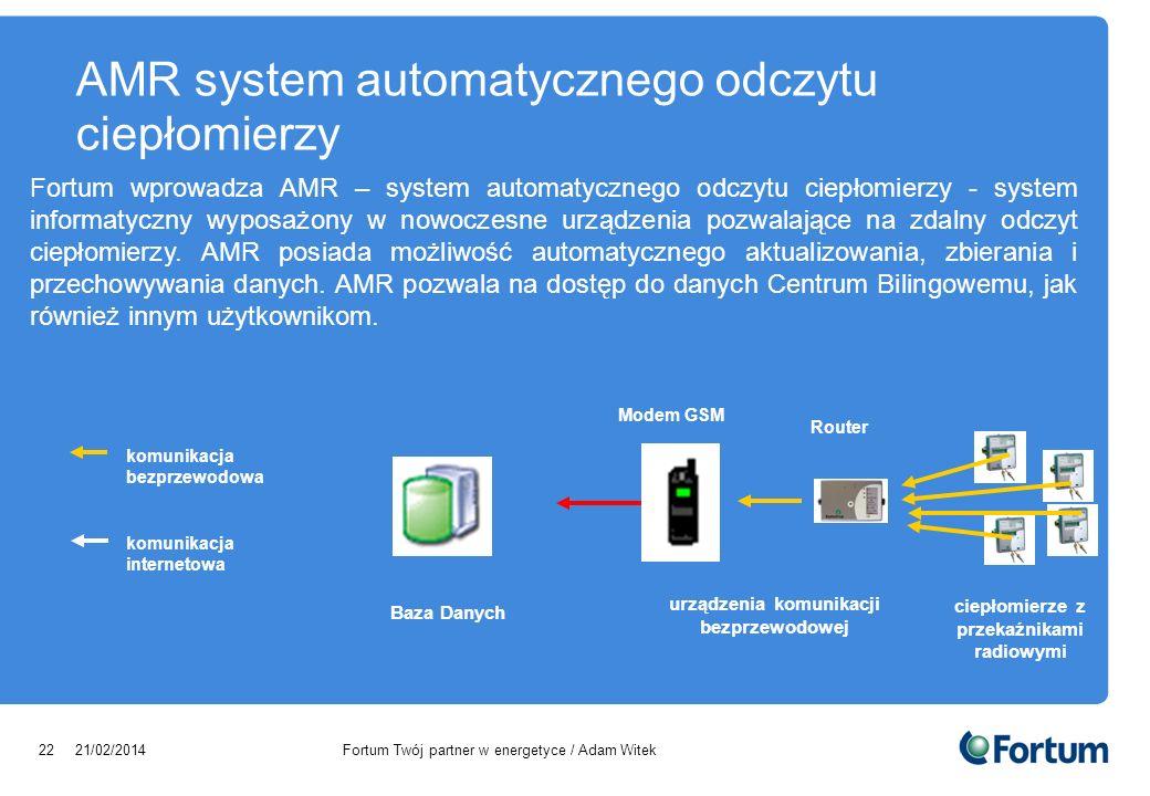 AMR system automatycznego odczytu ciepłomierzy