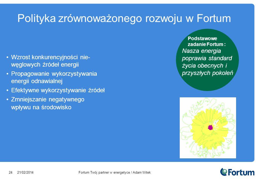 Polityka zrównoważonego rozwoju w Fortum