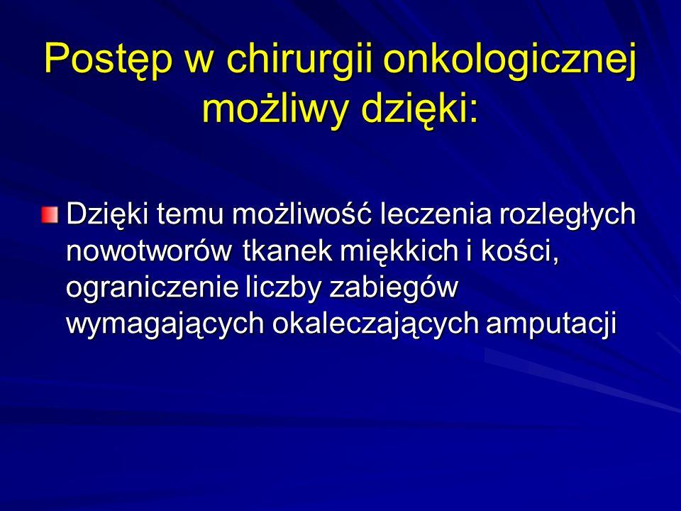 Postęp w chirurgii onkologicznej możliwy dzięki: