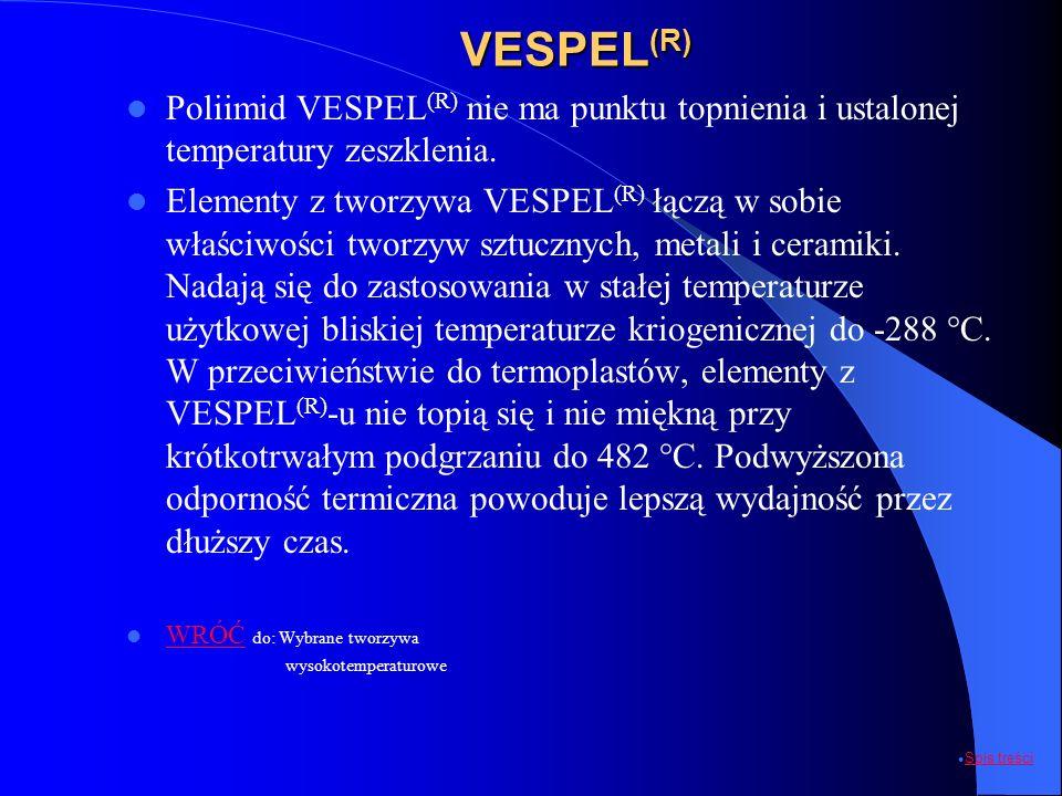 VESPEL(R) Poliimid VESPEL(R) nie ma punktu topnienia i ustalonej temperatury zeszklenia.