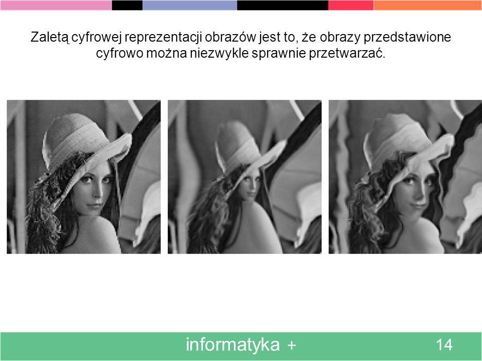 Zaletą cyfrowej reprezentacji obrazów jest to, że obrazy przedstawione cyfrowo można niezwykle sprawnie przetwarzać.