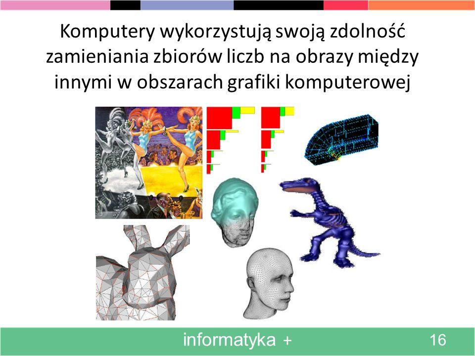 Komputery wykorzystują swoją zdolność zamieniania zbiorów liczb na obrazy między innymi w obszarach grafiki komputerowej
