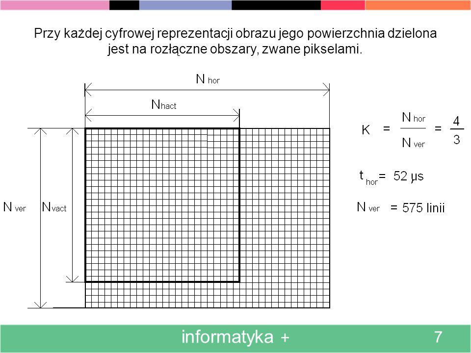 Przy każdej cyfrowej reprezentacji obrazu jego powierzchnia dzielona jest na rozłączne obszary, zwane pikselami.