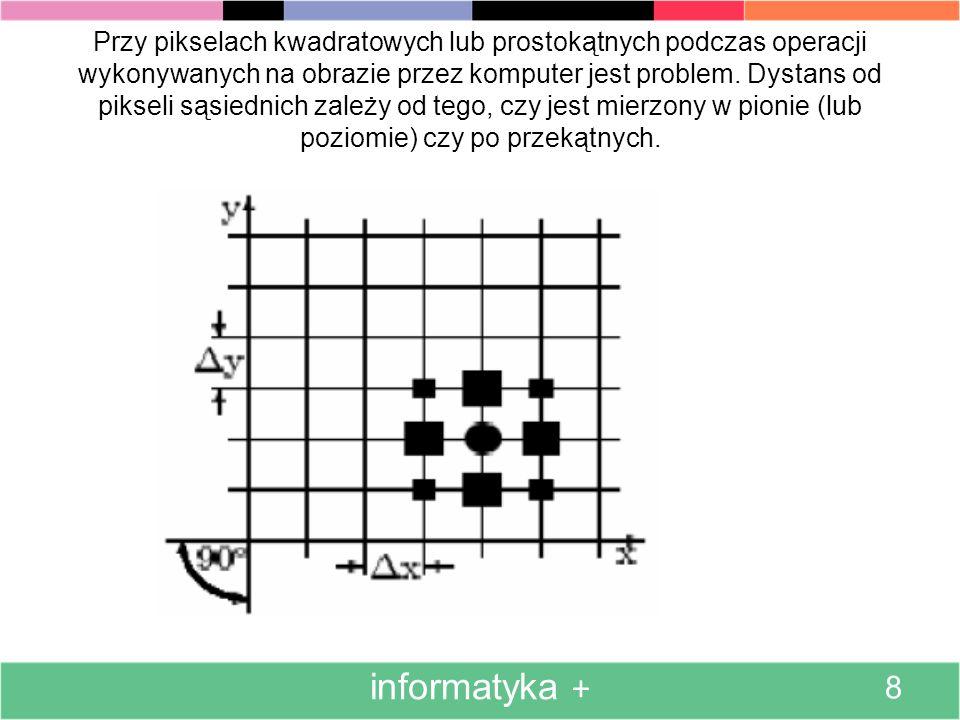 Przy pikselach kwadratowych lub prostokątnych podczas operacji wykonywanych na obrazie przez komputer jest problem. Dystans od pikseli sąsiednich zależy od tego, czy jest mierzony w pionie (lub poziomie) czy po przekątnych.