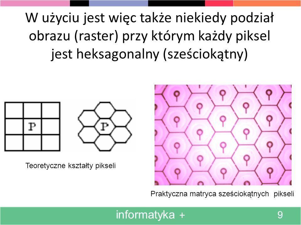W użyciu jest więc także niekiedy podział obrazu (raster) przy którym każdy piksel jest heksagonalny (sześciokątny)