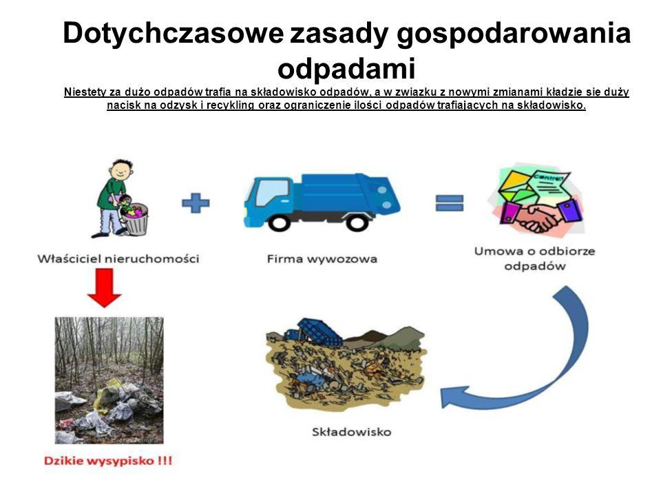 Dotychczasowe zasady gospodarowania odpadami Niestety za dużo odpadów trafia na składowisko odpadów, a w związku z nowymi zmianami kładzie się duży nacisk na odzysk i recykling oraz ograniczenie ilości odpadów trafiających na składowisko.