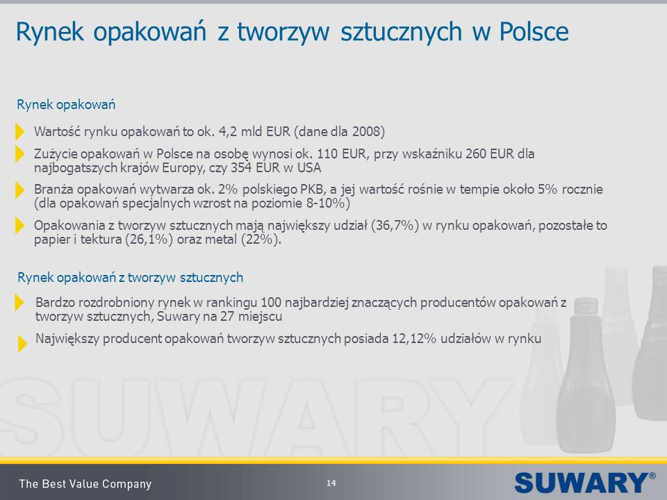 Rynek opakowań z tworzyw sztucznych w Polsce