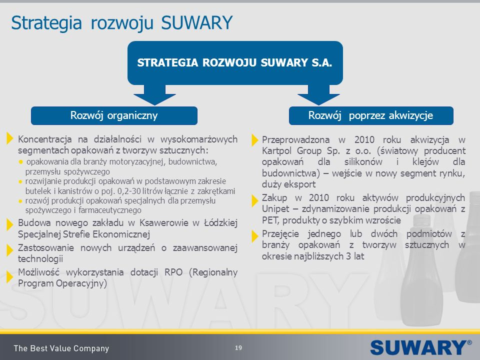 STRATEGIA ROZWOJU SUWARY S.A.