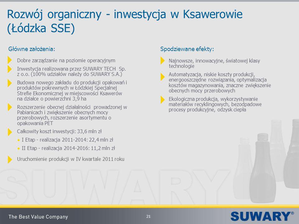 Rozwój organiczny - inwestycja w Ksawerowie (Łódzka SSE)