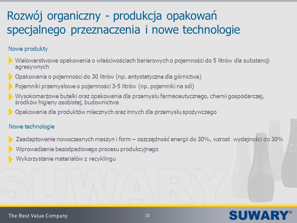Rozwój organiczny - produkcja opakowań specjalnego przeznaczenia i nowe technologie
