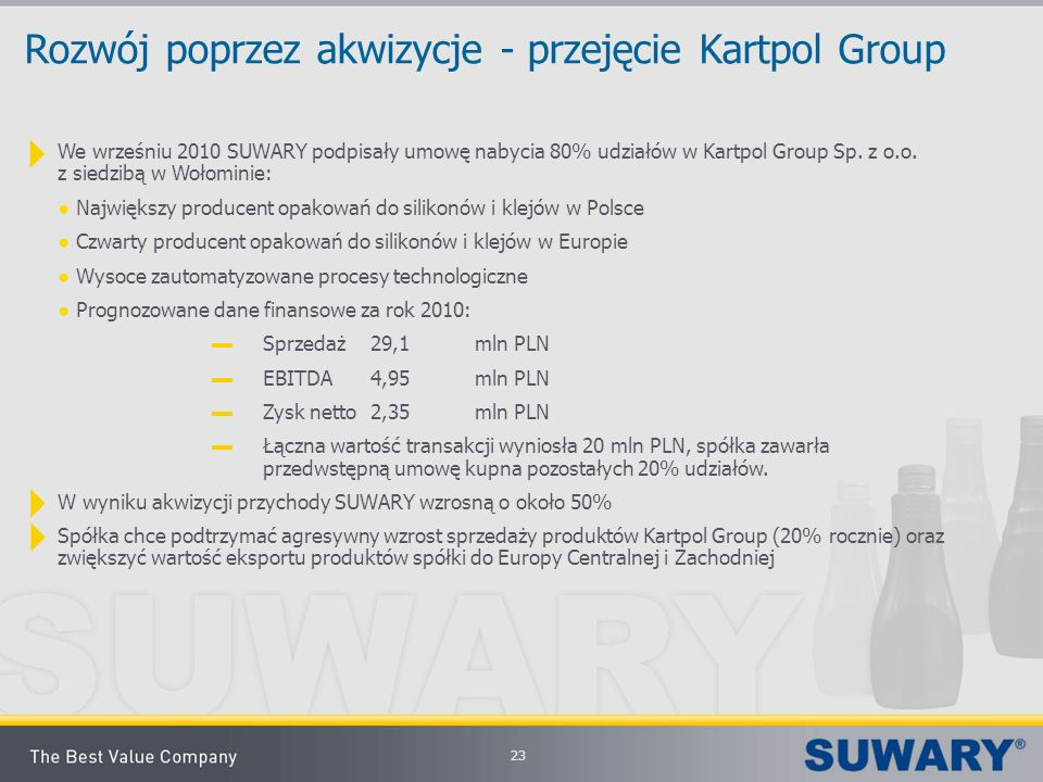Rozwój poprzez akwizycje - przejęcie Kartpol Group