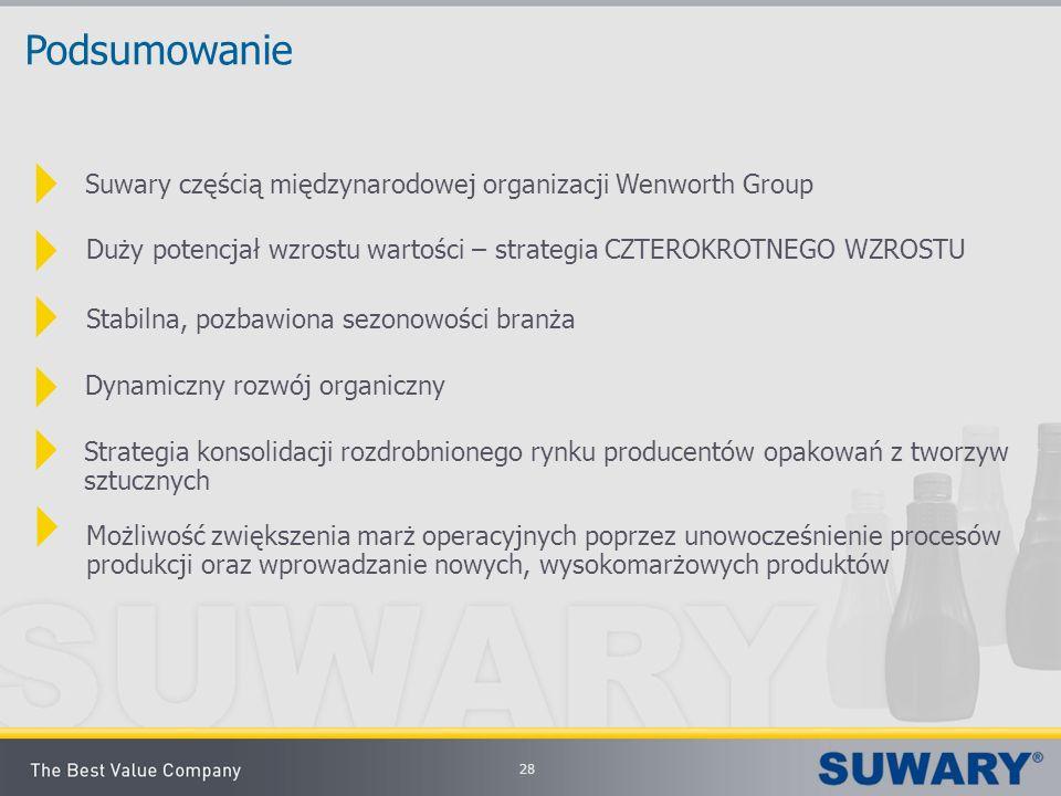 Podsumowanie Suwary częścią międzynarodowej organizacji Wenworth Group
