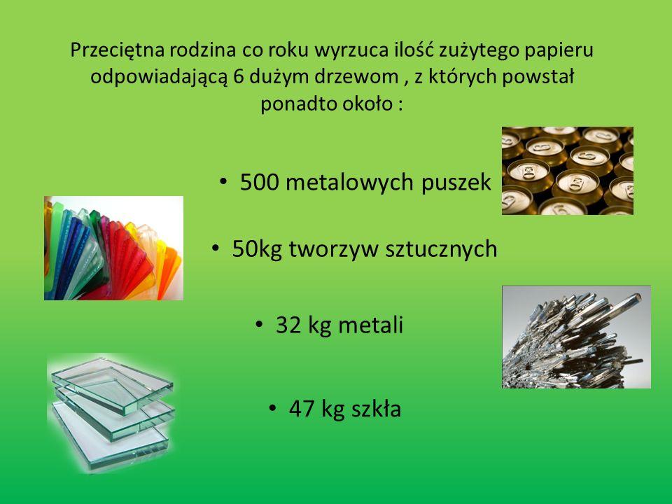 500 metalowych puszek 50kg tworzyw sztucznych 32 kg metali 47 kg szkła