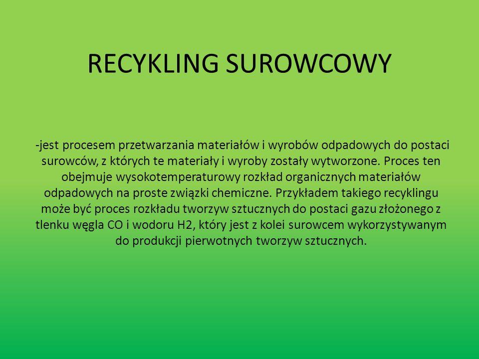 RECYKLING SUROWCOWY