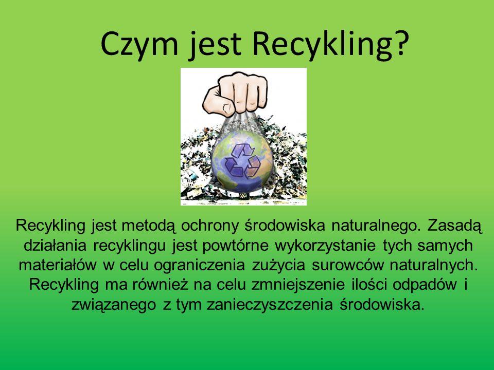 Czym jest Recykling