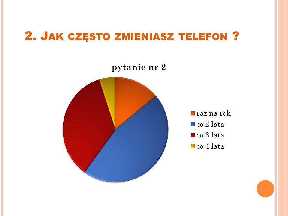 2. Jak często zmieniasz telefon