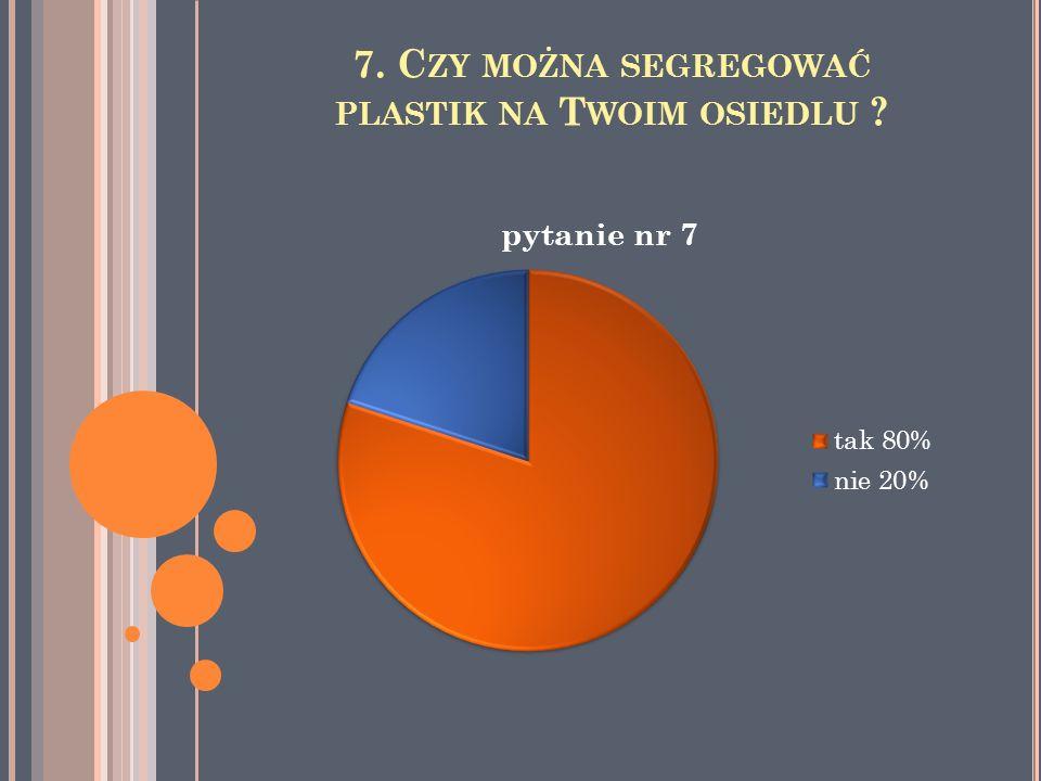 7. Czy można segregować plastik na Twoim osiedlu
