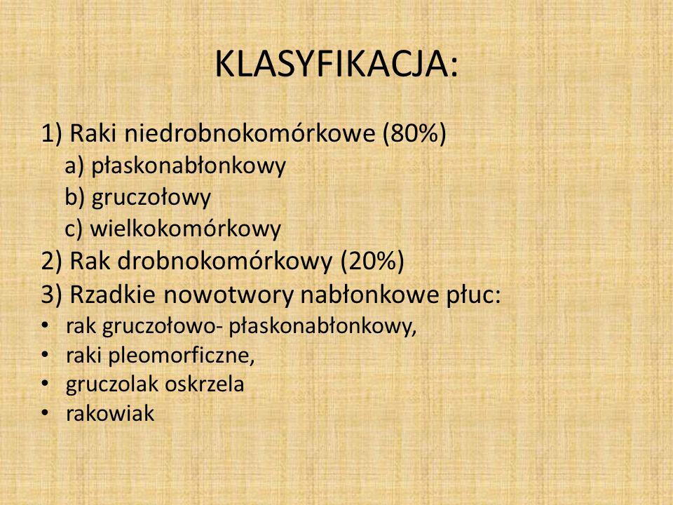 KLASYFIKACJA: 1) Raki niedrobnokomórkowe (80%)