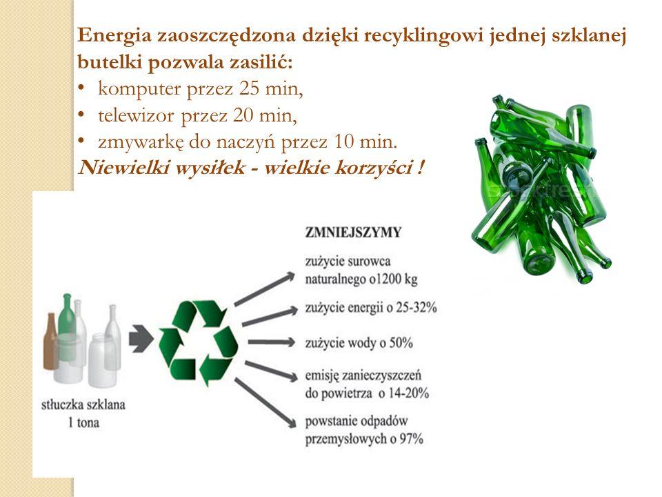 Energia zaoszczędzona dzięki recyklingowi jednej szklanej butelki pozwala zasilić: