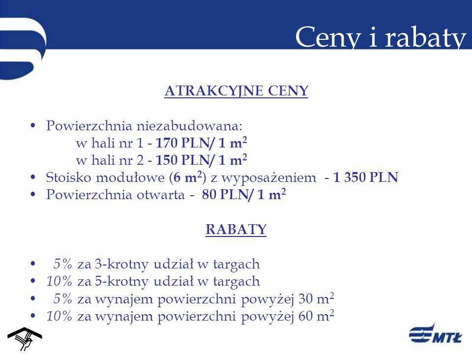 Ceny i rabaty ATRAKCYJNE CENY Powierzchnia niezabudowana: