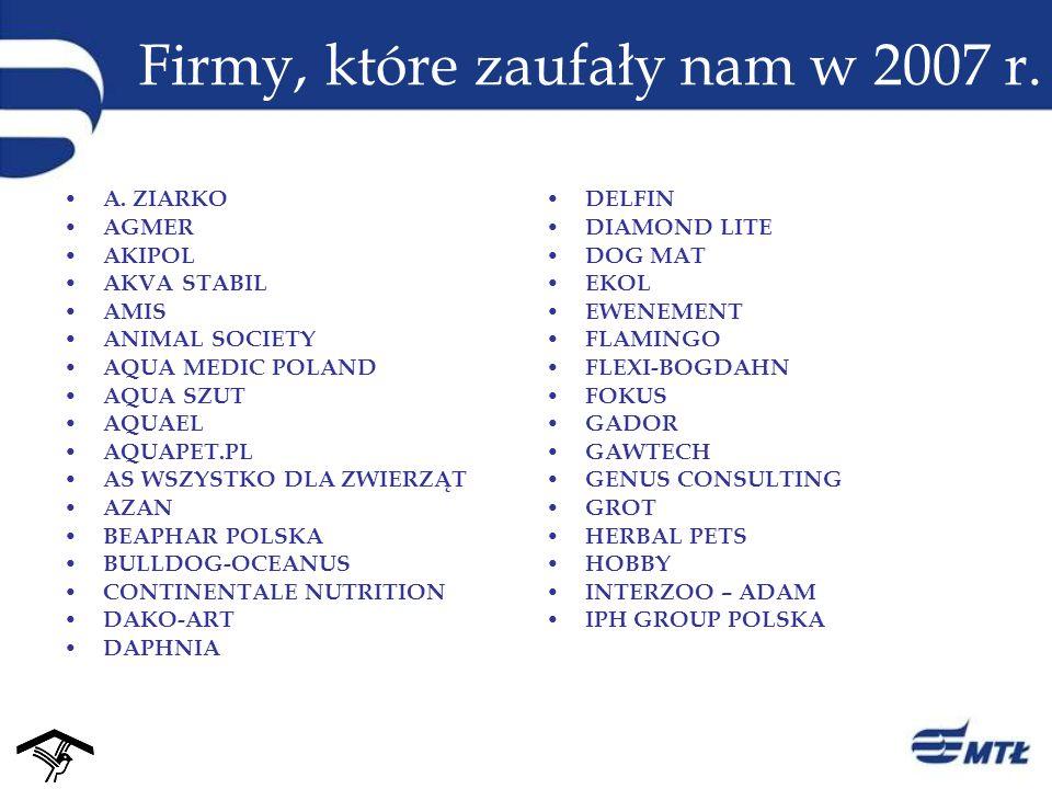 Firmy, które zaufały nam w 2007 r.