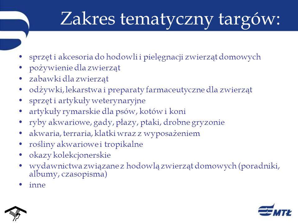 Zakres tematyczny targów: