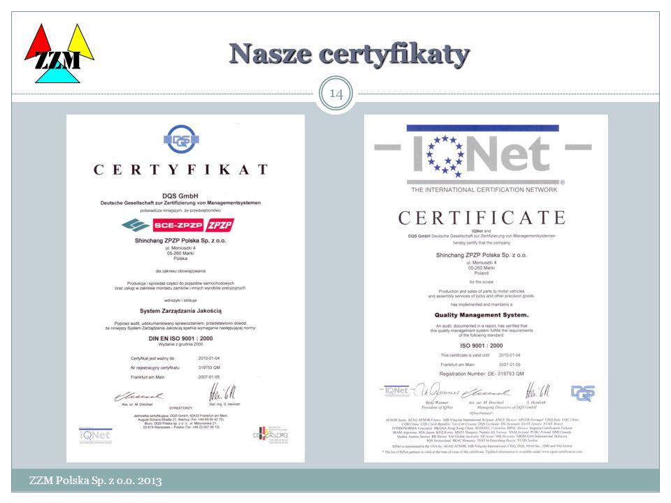 ZZM Nasze certyfikaty ZZM Polska Sp. z o.o. 2013