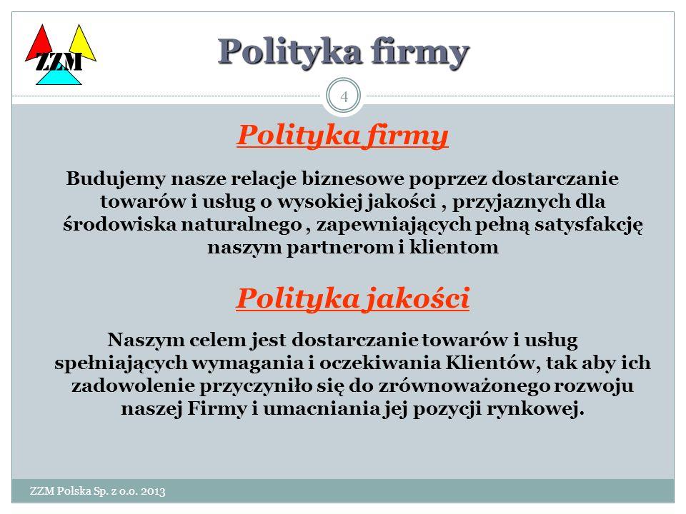 Polityka firmy Polityka firmy ZZM