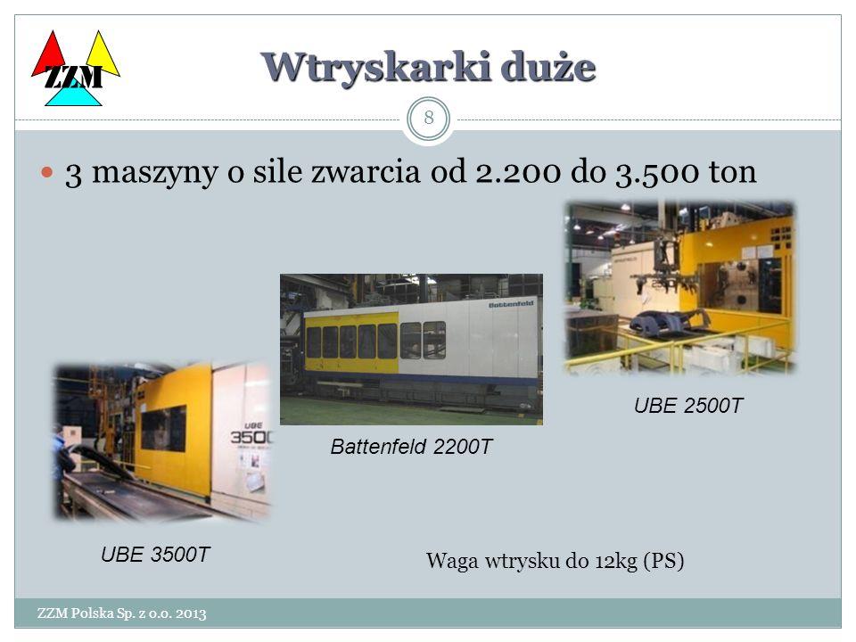 Wtryskarki duże ZZM 3 maszyny o sile zwarcia od 2.200 do 3.500 ton
