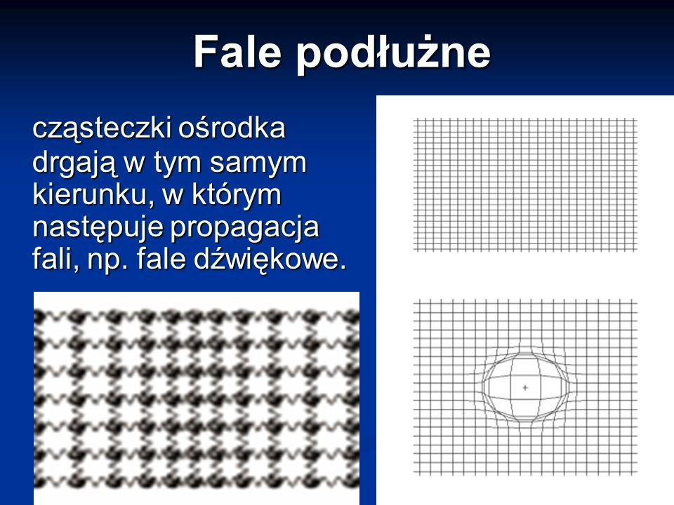 Fale podłużne cząsteczki ośrodka drgają w tym samym kierunku, w którym następuje propagacja fali, np.