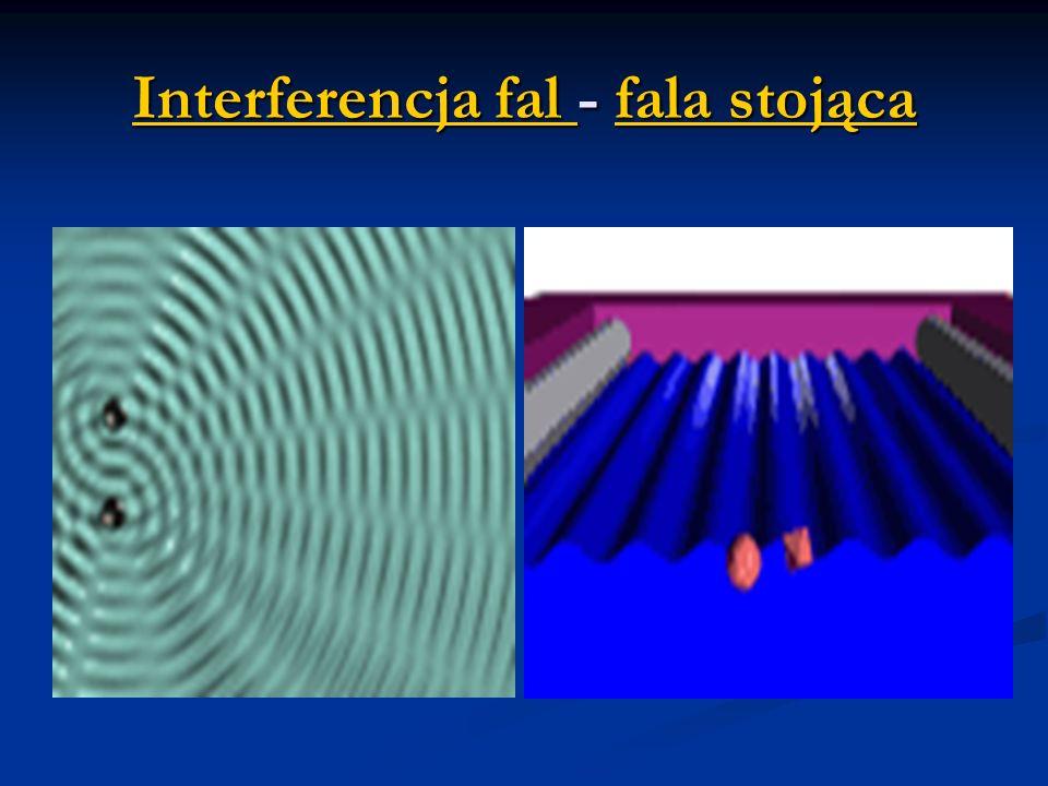 Interferencja fal - fala stojąca