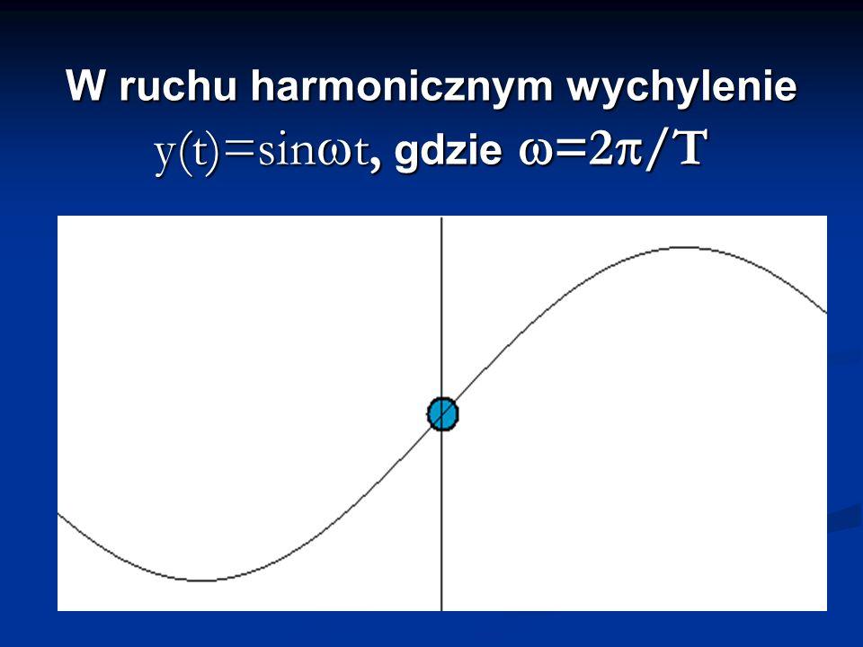W ruchu harmonicznym wychylenie y(t)=sinwt, gdzie w=2p/T