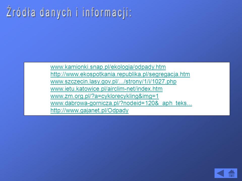 Źródła danych i informacji: