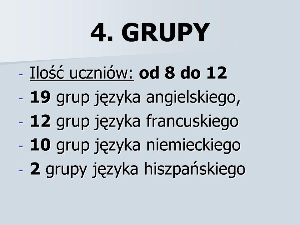 4. GRUPY Ilość uczniów: od 8 do 12 19 grup języka angielskiego,