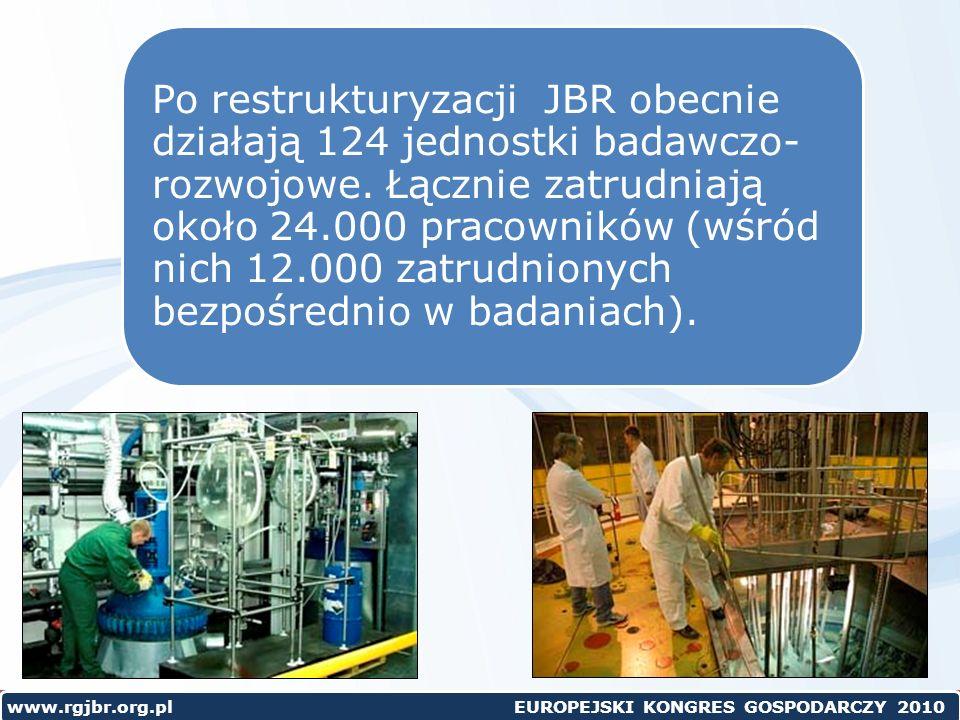 Po restrukturyzacji JBR obecnie działają 124 jednostki badawczo-rozwojowe. Łącznie zatrudniają około 24.000 pracowników (wśród nich 12.000 zatrudnionych bezpośrednio w badaniach).