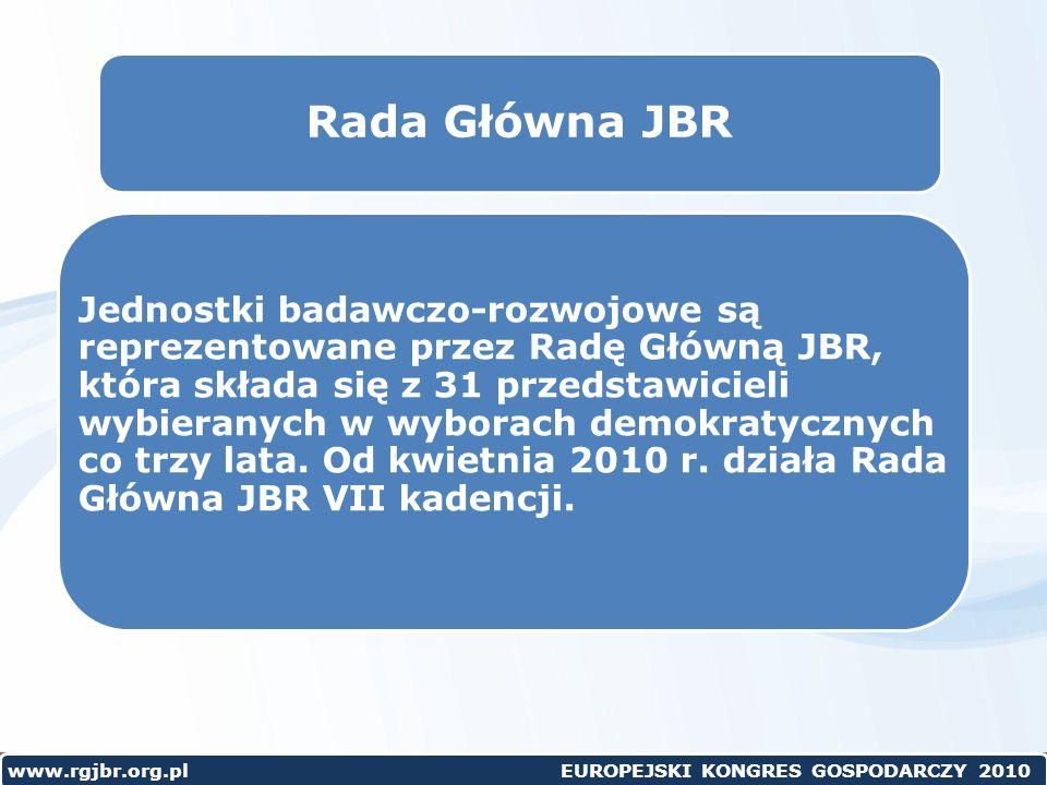 Rada Główna JBR