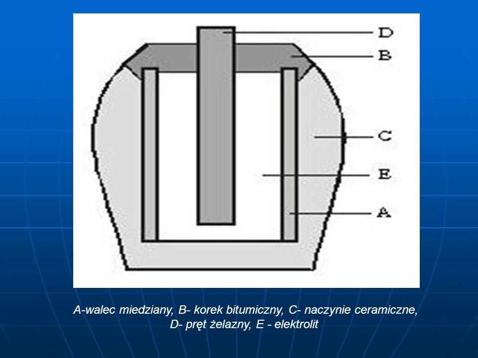 A-walec miedziany, B- korek bitumiczny, C- naczynie ceramiczne,