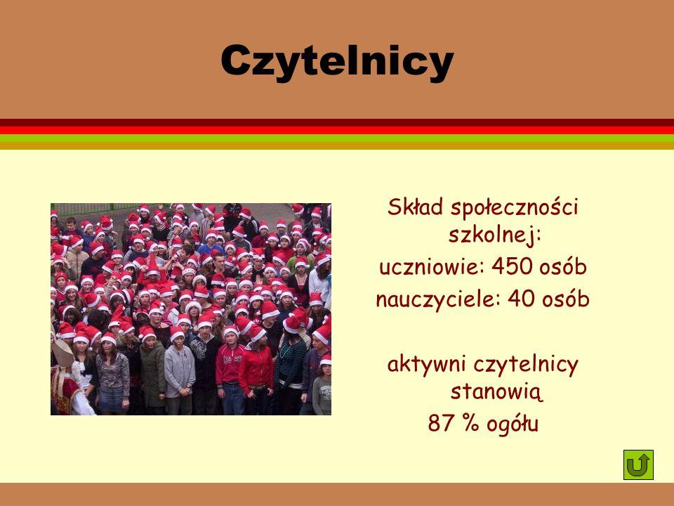 Czytelnicy Skład społeczności szkolnej: uczniowie: 450 osób